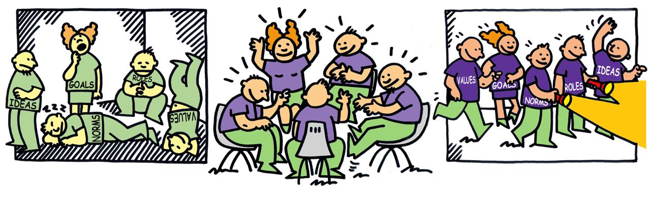 Fasilitointi auttaa tekemään kokouksista ja työpajoista parempia.