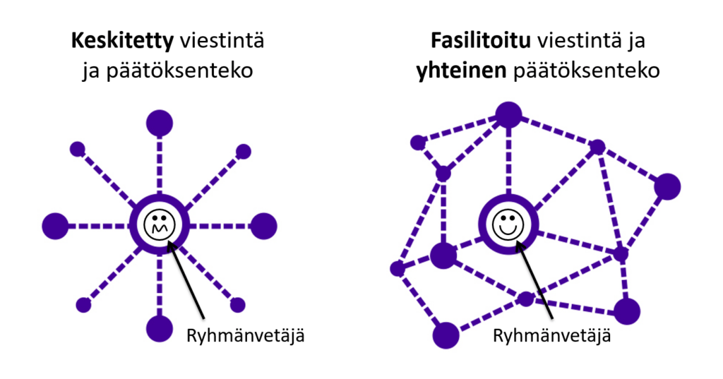 status-palaverit-ennen-jalkeen-2016-11-15